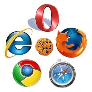 Set cookie expiration date browser compatiability Browser cookies